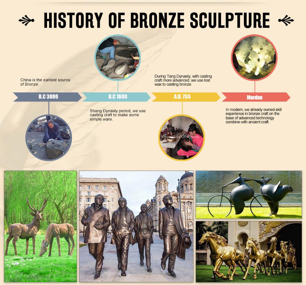 bronzesculpture